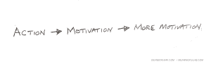 action_leads_to_motivation