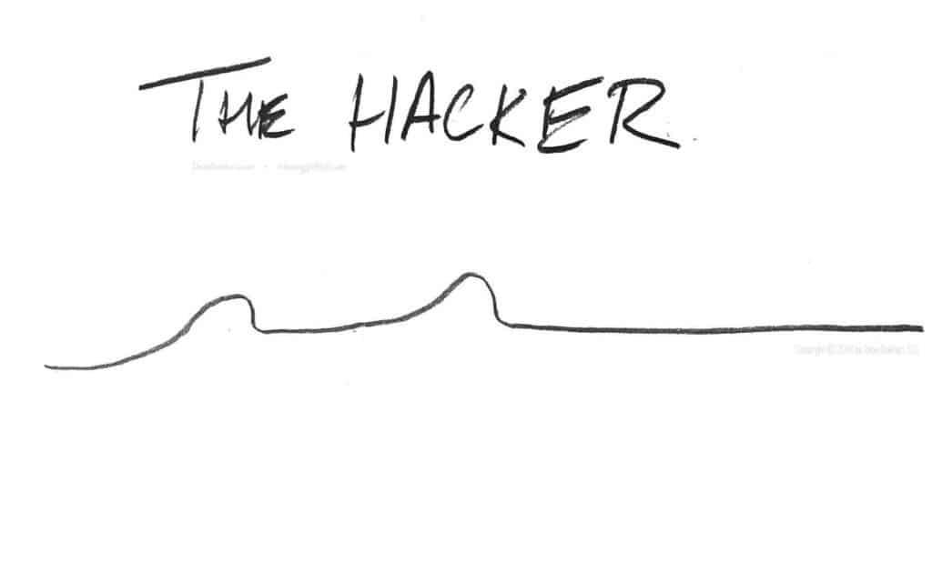 Mastery-The-Hacker